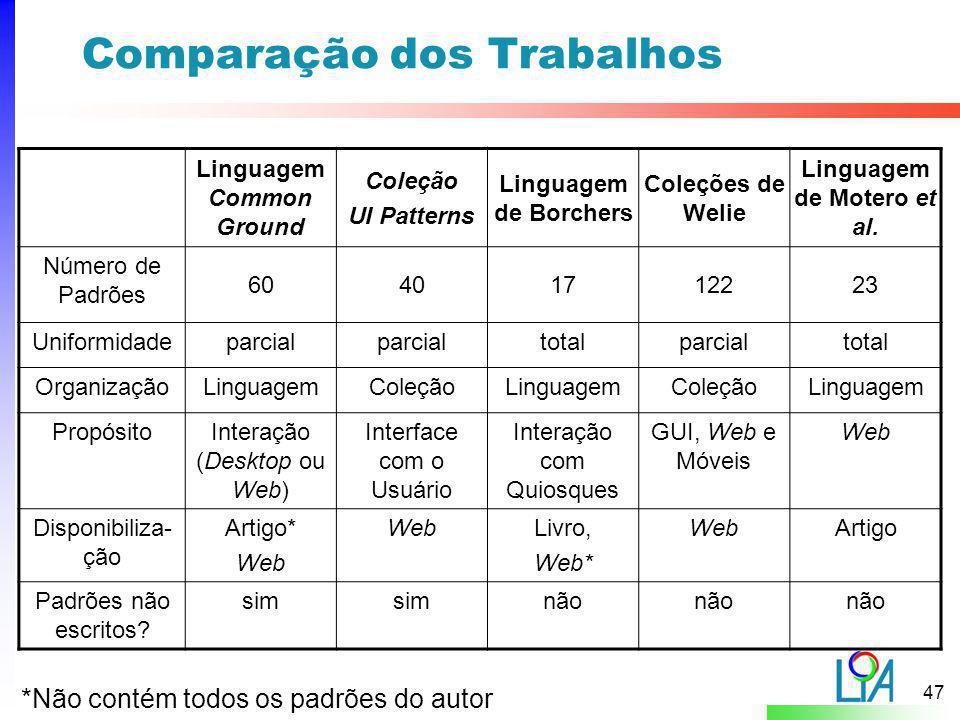 47 Comparação dos Trabalhos Linguagem Common Ground Coleção UI Patterns Linguagem de Borchers Coleções de Welie Linguagem de Motero et al. Número de P