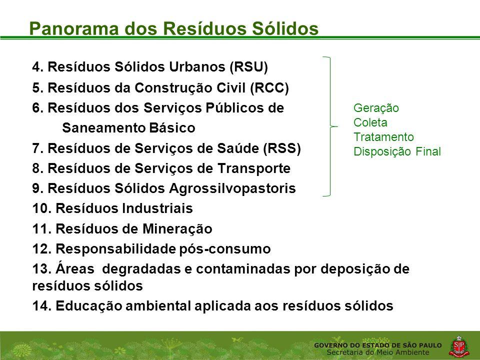 Coordenadoria de Planejamento Ambiental Departamento de Informações Ambientais Centro de Integração e Gerenciamento de Informações 4. Resíduos Sólidos