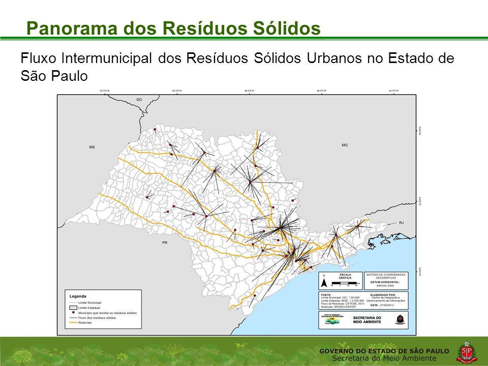 Coordenadoria de Planejamento Ambiental Departamento de Informações Ambientais Centro de Integração e Gerenciamento de Informações Panorama dos Resíduos Sólidos Fluxo Intermunicipal dos Resíduos Sólidos Urbanos no Estado de São Paulo
