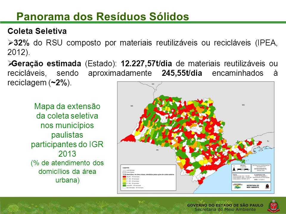 Coordenadoria de Planejamento Ambiental Departamento de Informações Ambientais Centro de Integração e Gerenciamento de Informações Panorama dos Resíduos Sólidos Coleta Seletiva  32% do RSU composto por materiais reutilizáveis ou recicláveis (IPEA, 2012).