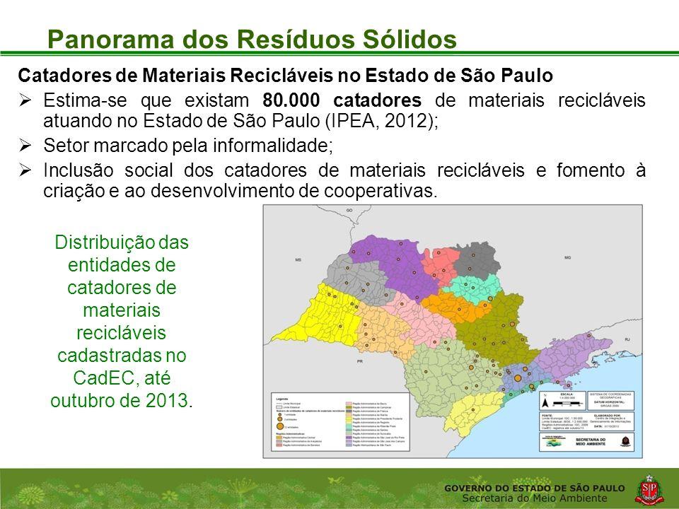 Coordenadoria de Planejamento Ambiental Departamento de Informações Ambientais Centro de Integração e Gerenciamento de Informações Panorama dos Resíduos Sólidos Catadores de Materiais Recicláveis no Estado de São Paulo  Estima-se que existam 80.000 catadores de materiais recicláveis atuando no Estado de São Paulo (IPEA, 2012);  Setor marcado pela informalidade;  Inclusão social dos catadores de materiais recicláveis e fomento à criação e ao desenvolvimento de cooperativas.