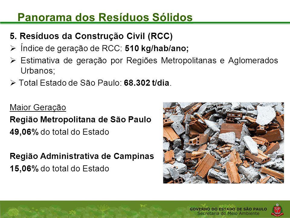 Coordenadoria de Planejamento Ambiental Departamento de Informações Ambientais Centro de Integração e Gerenciamento de Informações Panorama dos Resíduos Sólidos 5.