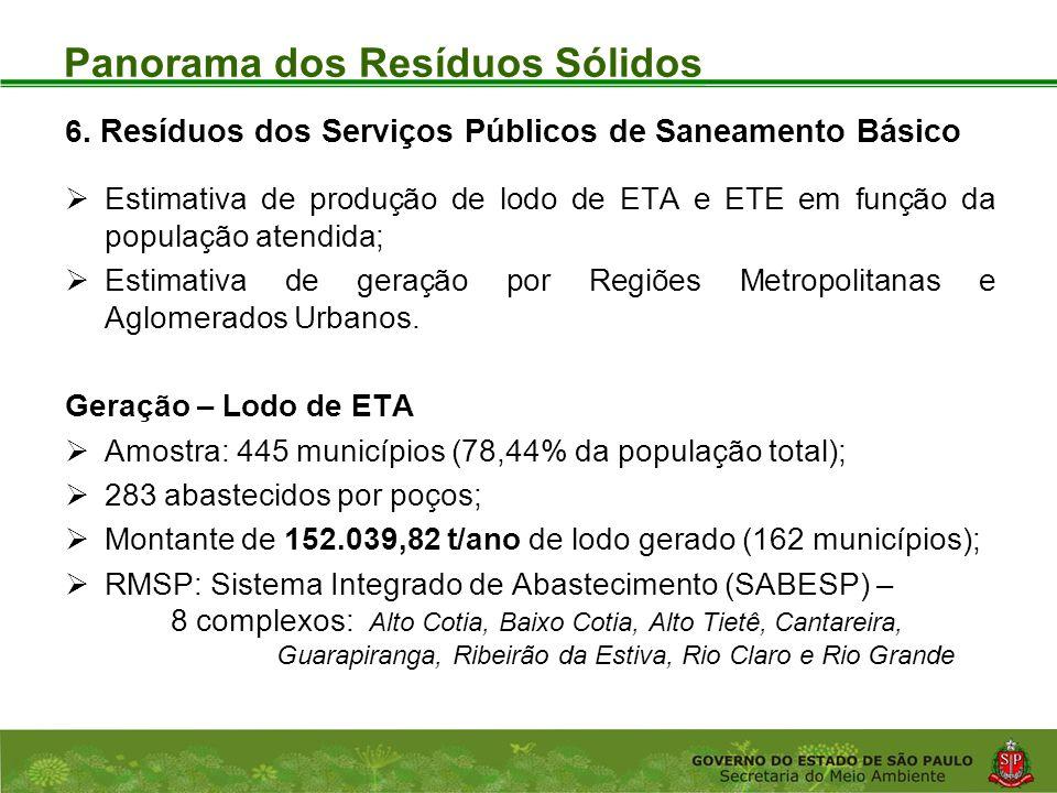 Coordenadoria de Planejamento Ambiental Departamento de Informações Ambientais Centro de Integração e Gerenciamento de Informações Panorama dos Resíduos Sólidos 6.