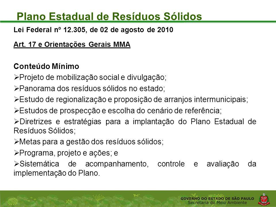 Coordenadoria de Planejamento Ambiental Departamento de Informações Ambientais Centro de Integração e Gerenciamento de Informações Plano Estadual de R