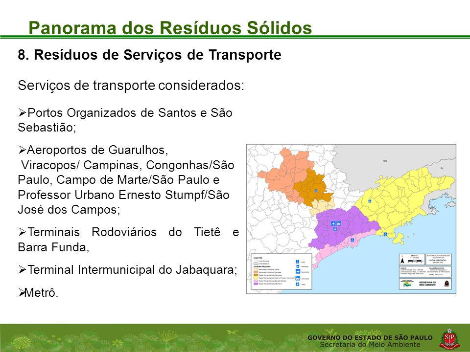 Coordenadoria de Planejamento Ambiental Departamento de Informações Ambientais Centro de Integração e Gerenciamento de Informações Panorama dos Resíduos Sólidos 8.