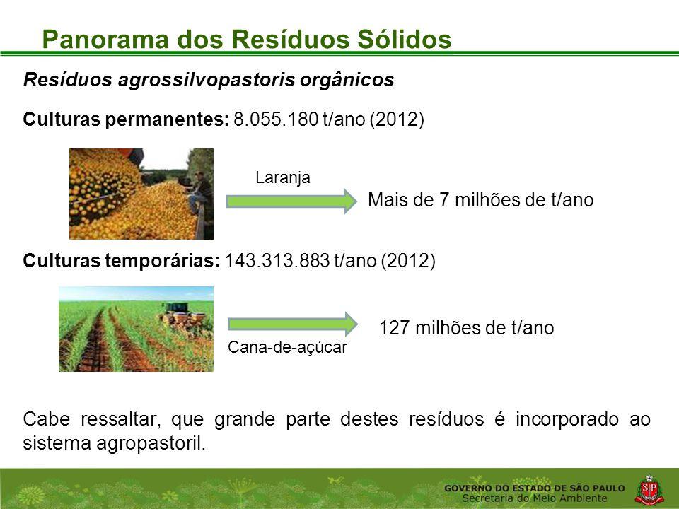 Coordenadoria de Planejamento Ambiental Departamento de Informações Ambientais Centro de Integração e Gerenciamento de Informações Panorama dos Resíduos Sólidos Resíduos agrossilvopastoris orgânicos Culturas permanentes: 8.055.180 t/ano (2012) Laranja Culturas temporárias: 143.313.883 t/ano (2012) Cana-de-açúcar Cabe ressaltar, que grande parte destes resíduos é incorporado ao sistema agropastoril.