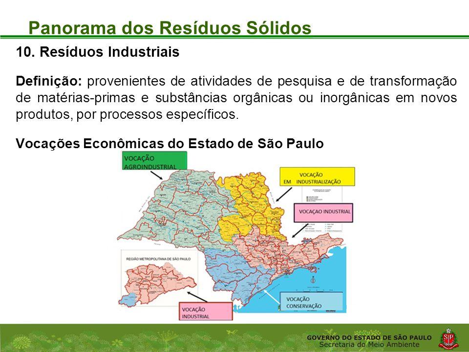 Coordenadoria de Planejamento Ambiental Departamento de Informações Ambientais Centro de Integração e Gerenciamento de Informações Panorama dos Resíduos Sólidos 10.