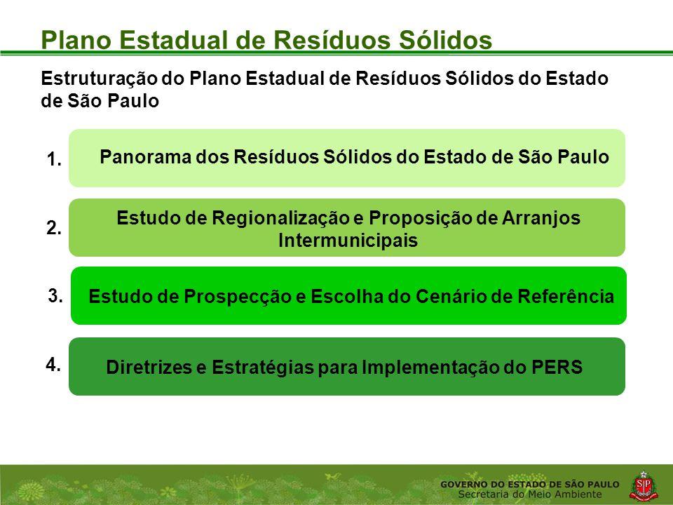 Coordenadoria de Planejamento Ambiental Departamento de Informações Ambientais Centro de Integração e Gerenciamento de Informações Plano Estadual de Resíduos Sólidos Estruturação do Plano Estadual de Resíduos Sólidos do Estado de São Paulo Panorama dos Resíduos Sólidos do Estado de São Paulo Estudo de Regionalização e Proposição de Arranjos Intermunicipais Estudo de Prospecção e Escolha do Cenário de Referência Diretrizes e Estratégias para Implementação do PERS 1.