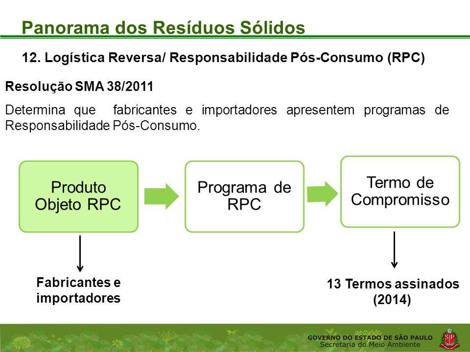 Coordenadoria de Planejamento Ambiental Departamento de Informações Ambientais Centro de Integração e Gerenciamento de Informações Produto Objeto RPC Programa de RPC Termo de Compromisso Resolução SMA 38/2011 Determina que fabricantes e importadores apresentem programas de Responsabilidade Pós-Consumo.