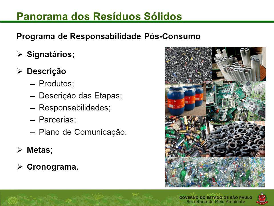 Coordenadoria de Planejamento Ambiental Departamento de Informações Ambientais Centro de Integração e Gerenciamento de Informações Programa de Respons