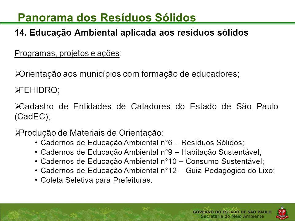 Coordenadoria de Planejamento Ambiental Departamento de Informações Ambientais Centro de Integração e Gerenciamento de Informações Panorama dos Resíduos Sólidos 14.