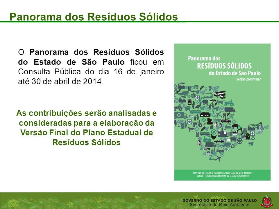 Coordenadoria de Planejamento Ambiental Departamento de Informações Ambientais Centro de Integração e Gerenciamento de Informações O Panorama dos Resíduos Sólidos do Estado de São Paulo ficou em Consulta Pública do dia 16 de janeiro até 30 de abril de 2014.