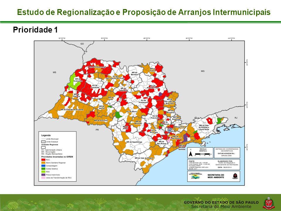 Coordenadoria de Planejamento Ambiental Departamento de Informações Ambientais Centro de Integração e Gerenciamento de Informações Prioridade 1 Estudo de Regionalização e Proposição de Arranjos Intermunicipais