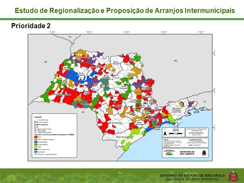 Coordenadoria de Planejamento Ambiental Departamento de Informações Ambientais Centro de Integração e Gerenciamento de Informações Prioridade 2 Estudo de Regionalização e Proposição de Arranjos Intermunicipais