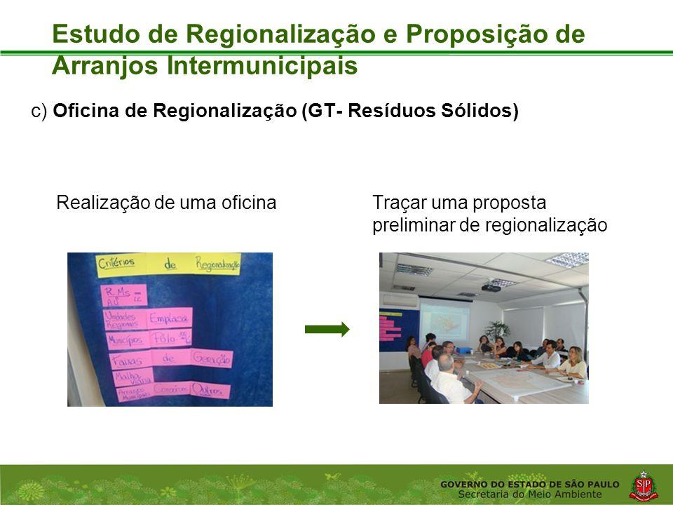 Coordenadoria de Planejamento Ambiental Departamento de Informações Ambientais Centro de Integração e Gerenciamento de Informações Estudo de Regionalização e Proposição de Arranjos Intermunicipais c) Oficina de Regionalização (GT- Resíduos Sólidos) Realização de uma oficina Traçar uma proposta preliminar de regionalização