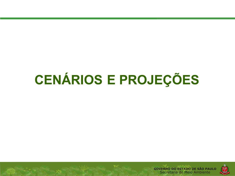 Coordenadoria de Planejamento Ambiental Departamento de Informações Ambientais Centro de Integração e Gerenciamento de Informações CENÁRIOS E PROJEÇÕE
