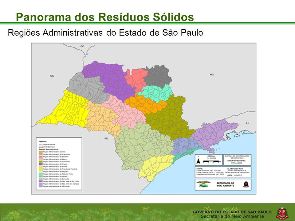 Coordenadoria de Planejamento Ambiental Departamento de Informações Ambientais Centro de Integração e Gerenciamento de Informações Panorama dos Resíduos Sólidos Regiões Administrativas do Estado de São Paulo