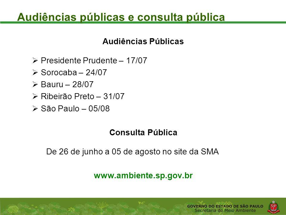 Coordenadoria de Planejamento Ambiental Departamento de Informações Ambientais Centro de Integração e Gerenciamento de Informações Audiências públicas