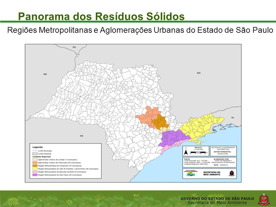 Coordenadoria de Planejamento Ambiental Departamento de Informações Ambientais Centro de Integração e Gerenciamento de Informações Panorama dos Resíduos Sólidos Regiões Metropolitanas e Aglomerações Urbanas do Estado de São Paulo
