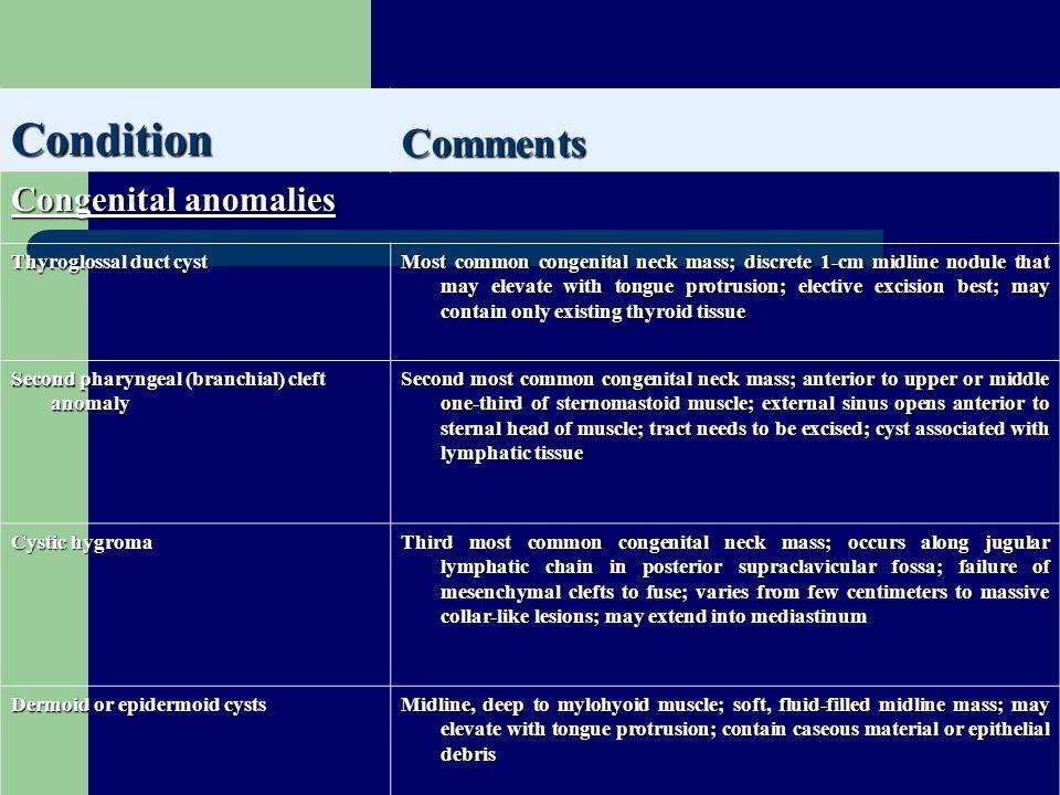 – Linfoma Hodgkin Massa cervical ou supraclavicular assintomática em 80-90% dos casos Massa cervical ou supraclavicular assintomática em 80-90% dos casos Nódulos superiores do pescoço são 3-4 vezes mais envolvidos que supraclaviculares Nódulos superiores do pescoço são 3-4 vezes mais envolvidos que supraclaviculares – NHL Mais associado com manifestações sistêmicas como febre associada a leucocitose com neutrofilia pronunciada Mais associado com manifestações sistêmicas como febre associada a leucocitose com neutrofilia pronunciada O envolvimento dos linfonodos pode ser unilateral e associada a edema difuso.