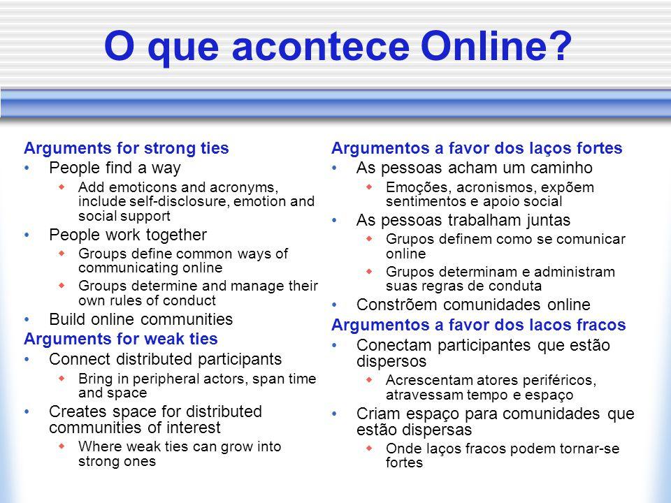 O que acontece Online.