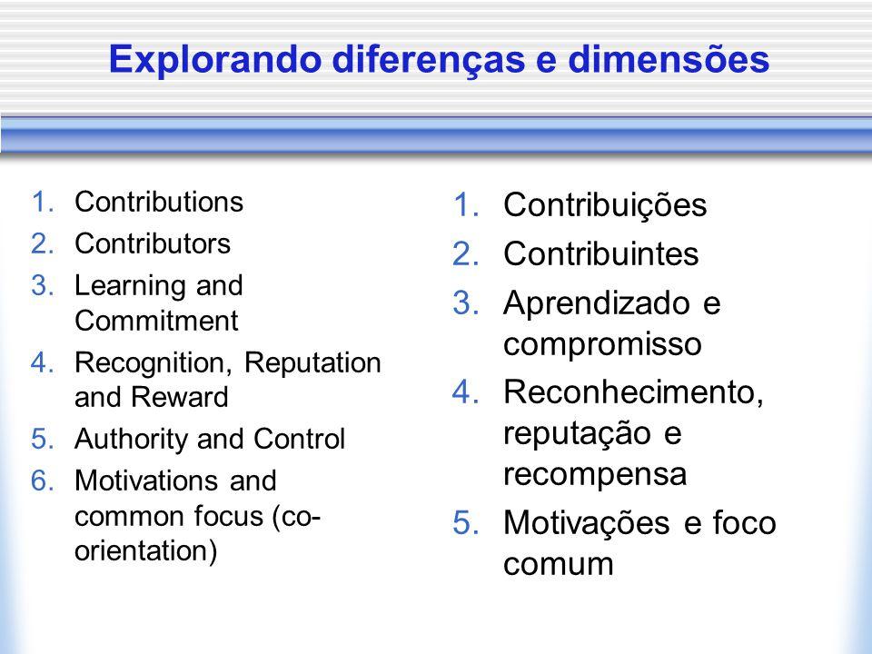 Explorando diferenças e dimensões 1.Contributions 2.Contributors 3.Learning and Commitment 4.Recognition, Reputation and Reward 5.Authority and Contro