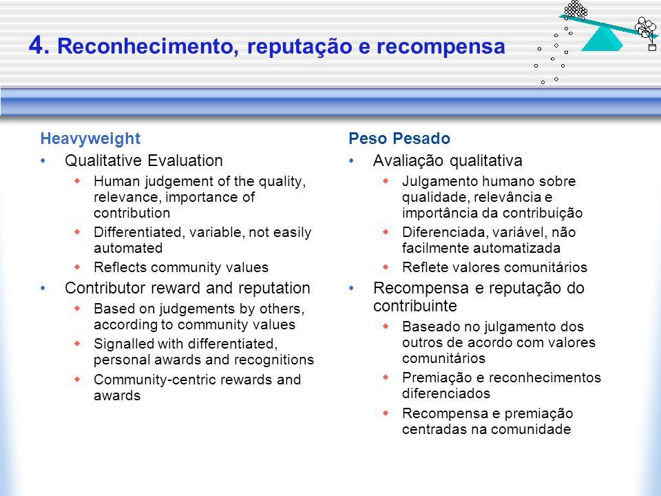 4. Reconhecimento, reputação e recompensa Heavyweight Qualitative Evaluation  Human judgement of the quality, relevance, importance of contribution 