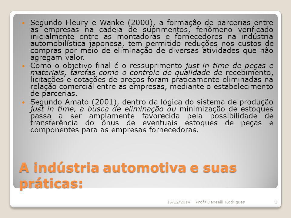 A indústria automotiva e suas práticas: Segundo Fleury e Wanke (2000), a formação de parcerias entre as empresas na cadeia de suprimentos, fenômeno ve