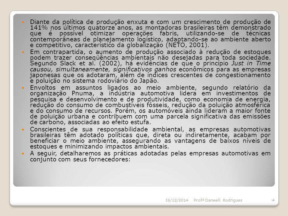 Diante da política de produção enxuta e com um crescimento de produção de 141% nos últimos quatorze anos, as montadoras brasileiras têm demonstrado qu