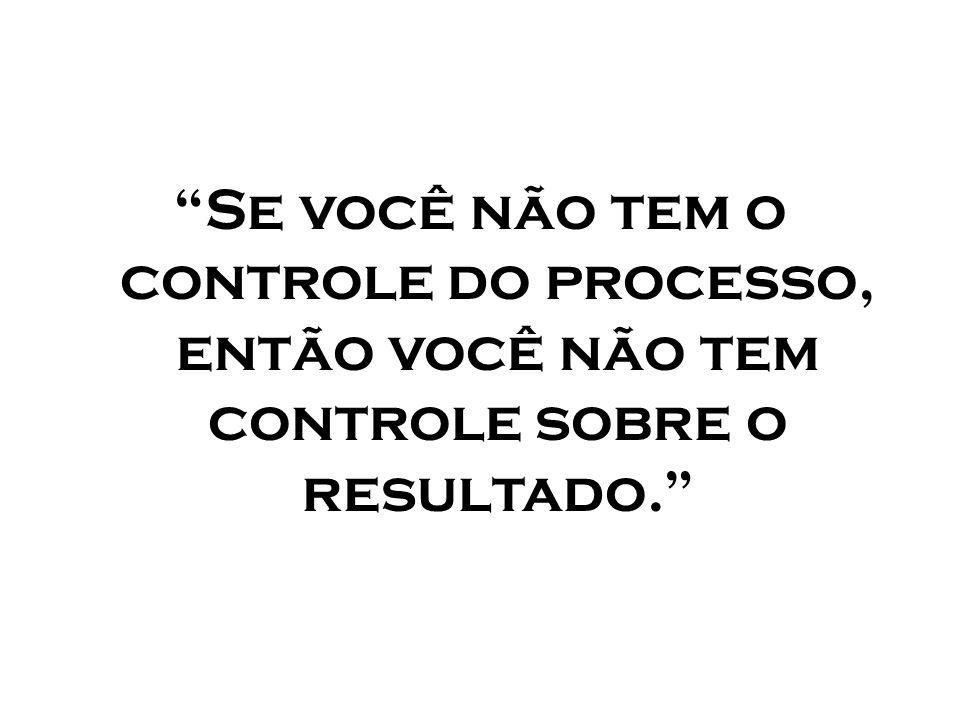 Se você não tem o controle do processo, então você não tem controle sobre o resultado.
