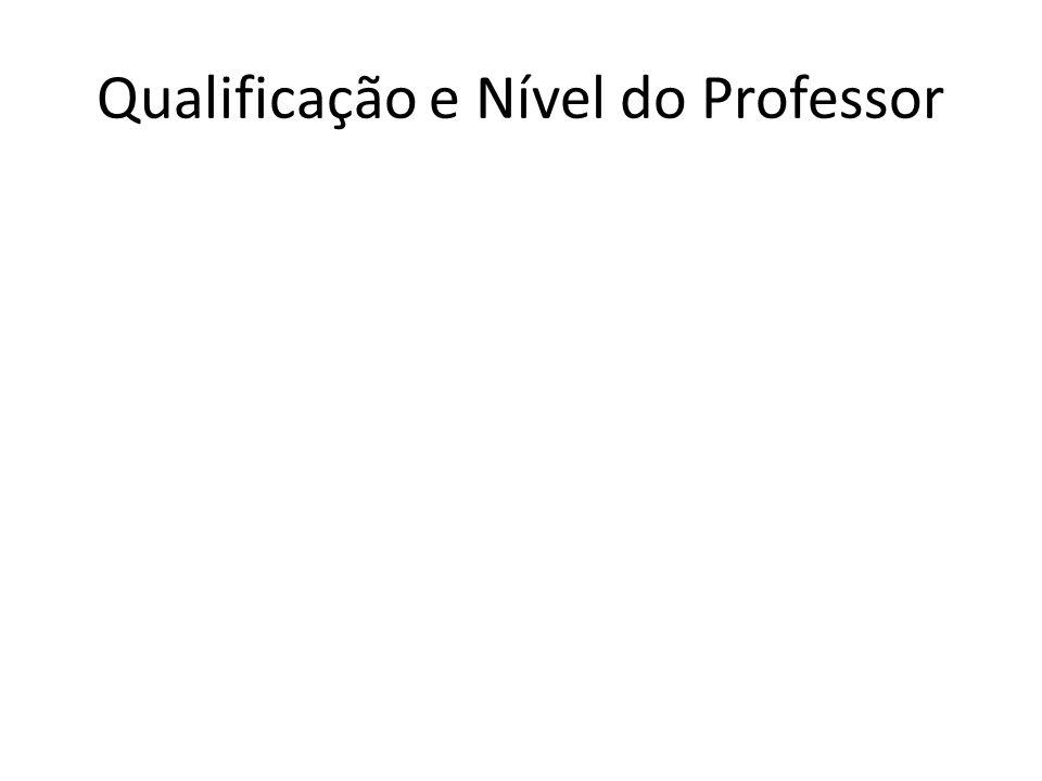 Qualificação e Nível do Professor