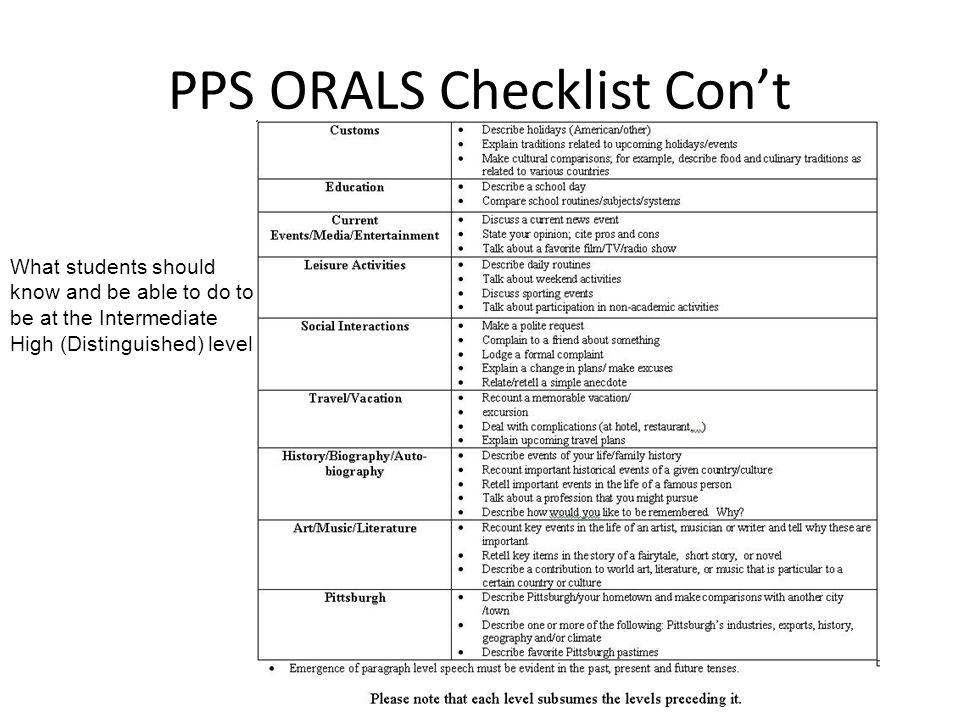 PPS ORALS Checklist Con't What students should know and be able to do to be at the Intermediate High (Distinguished) level