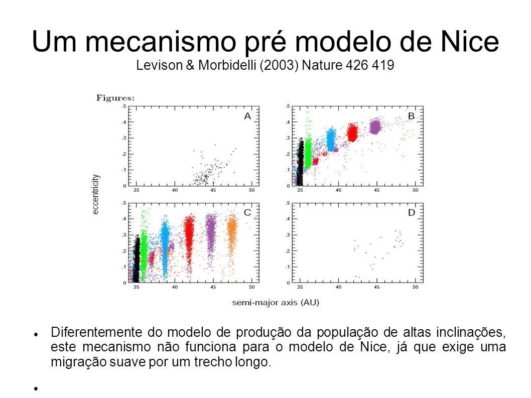Transporte da população de baixas inclinações pelo modelo de Nice Levison et al.