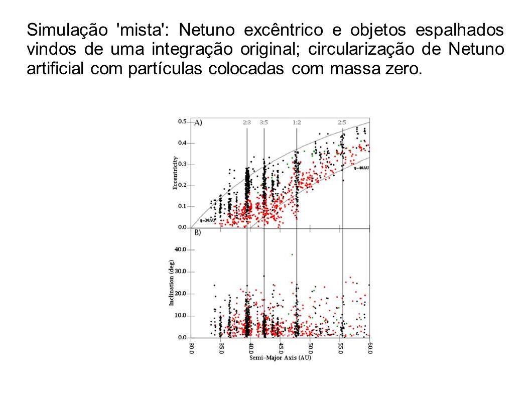Simulação mista : Netuno excêntrico e objetos espalhados vindos de uma integração original; circularização de Netuno artificial com partículas colocadas com massa zero.