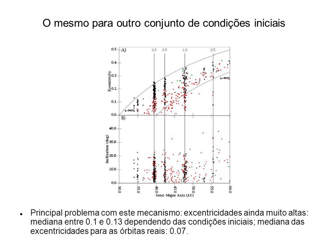 O mesmo para outro conjunto de condições iniciais Principal problema com este mecanismo: excentricidades ainda muito altas: mediana entre 0.1 e 0.13 dependendo das condições iniciais; mediana das excentricidades para as órbitas reais: 0.07.