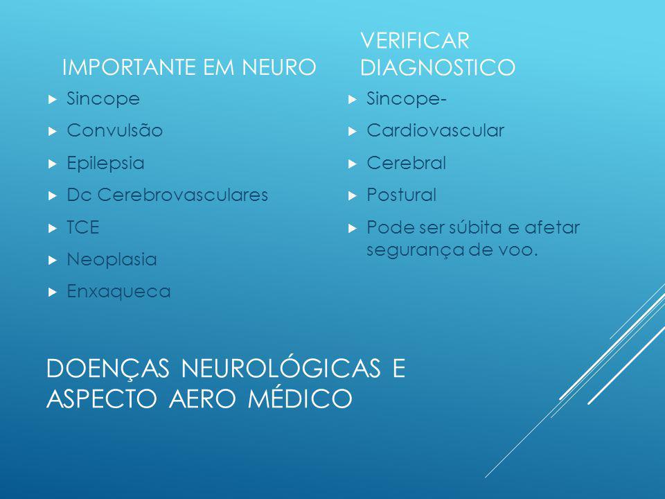 DOENÇAS NEUROLÓGICAS E ASPECTO AERO MÉDICO IMPORTANTE EM NEURO  Sincope  Convulsão  Epilepsia  Dc Cerebrovasculares  TCE  Neoplasia  Enxaqueca VERIFICAR DIAGNOSTICO  Sincope-  Cardiovascular  Cerebral  Postural  Pode ser súbita e afetar segurança de voo.