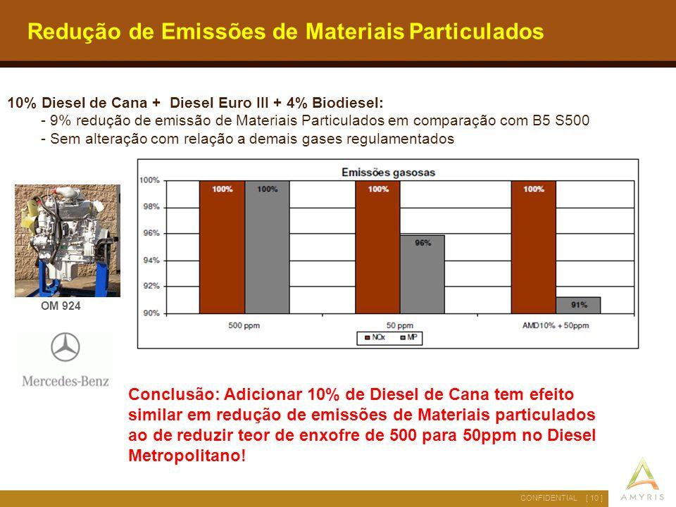 [ 10 ]CONFIDENTIAL Redução de Emissões de Materiais Particulados 10% Diesel de Cana + Diesel Euro III + 4% Biodiesel: - 9% redução de emissão de Mater