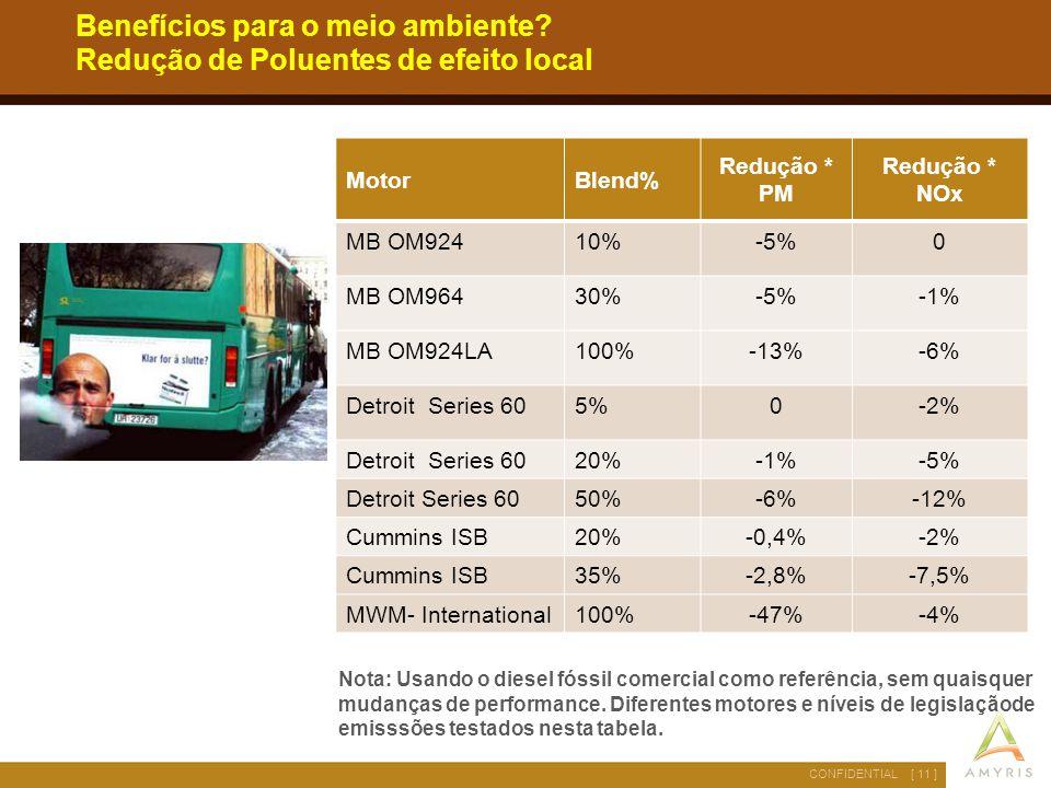 [ 11 ]CONFIDENTIAL Benefícios para o meio ambiente? Redução de Poluentes de efeito local MotorBlend% Redução * PM Redução * NOx MB OM92410%-5%0 MB OM9