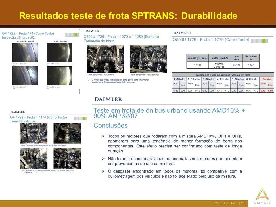 [ 14 ]CONFIDENTIAL Resultados teste de frota SPTRANS: Durabilidade
