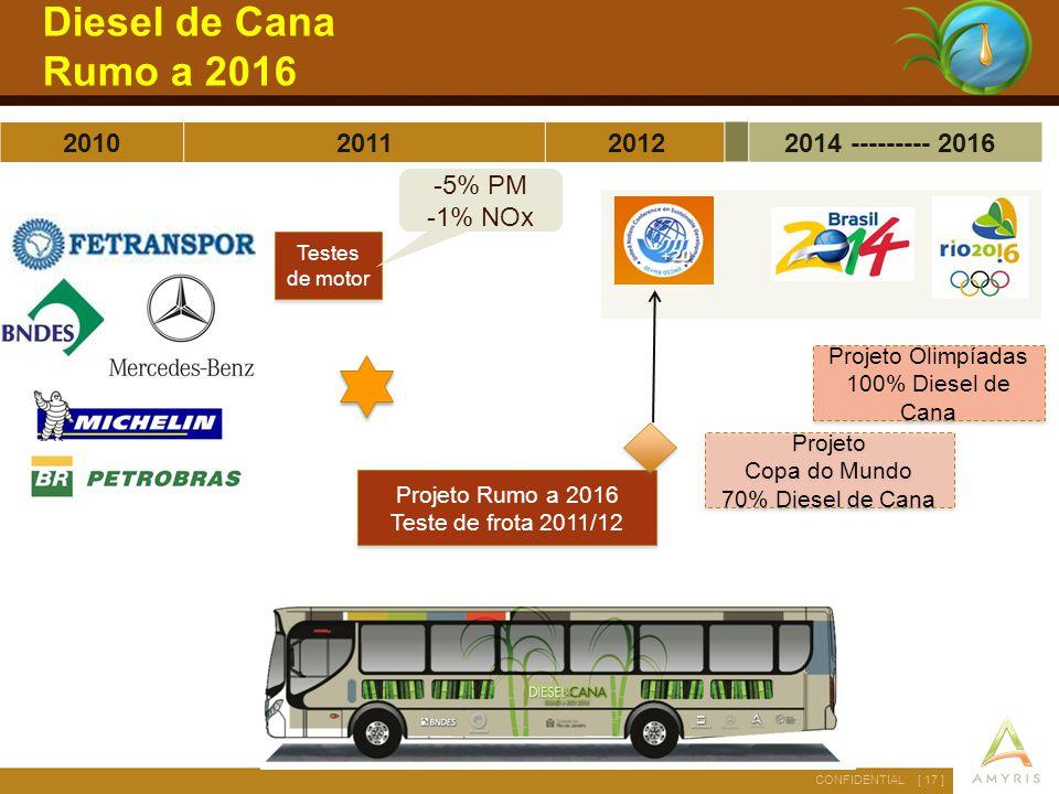 [ 17 ]CONFIDENTIAL Diesel de Cana Rumo a 2016 201020112012 Testes de motor Projeto Rumo a 2016 Teste de frota 2011/12 Projeto Rumo a 2016 Teste de fro