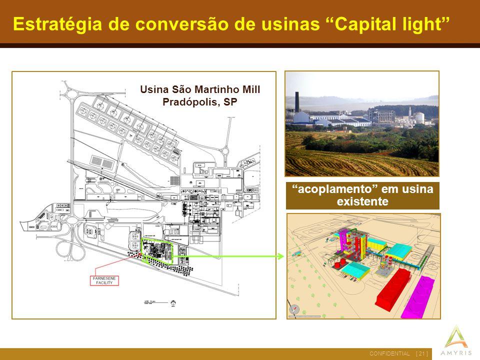 """[ 21 ]CONFIDENTIAL Usina São Martinho Mill Pradópolis, SP """"acoplamento"""" em usina existente Estratégia de conversão de usinas """"Capital light"""""""