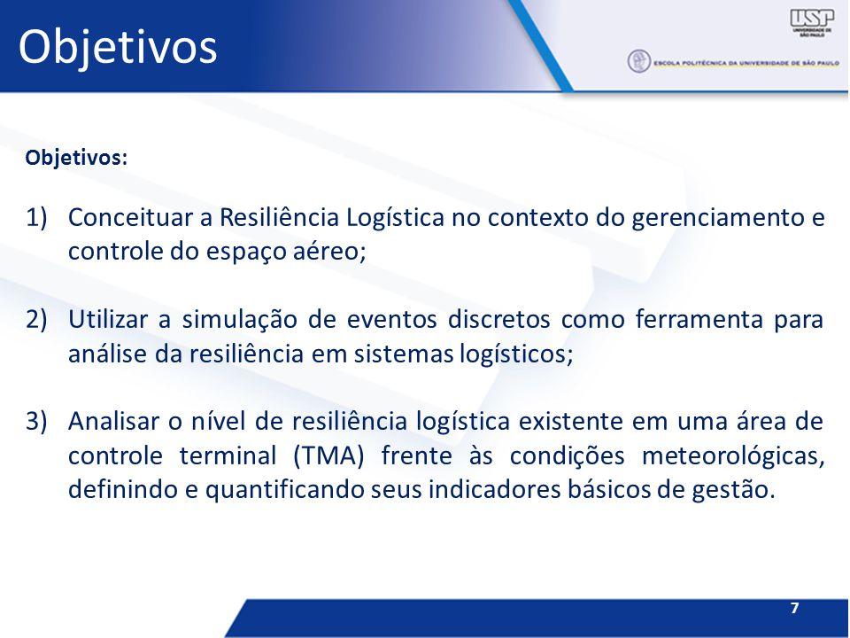 Objetivos Objetivos: 1)Conceituar a Resiliência Logística no contexto do gerenciamento e controle do espaço aéreo; 2)Utilizar a simulação de eventos d