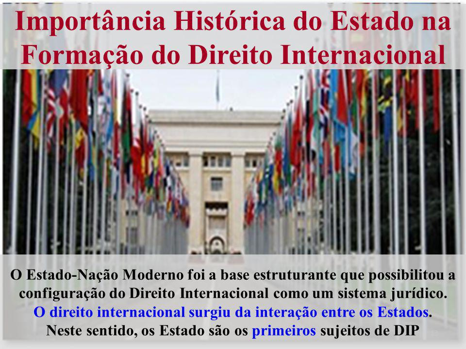 Importância Histórica do Estado na Formação do Direito Internacional Luiz Albuquerque13 O Estado-Nação Moderno foi a base estruturante que possibilito