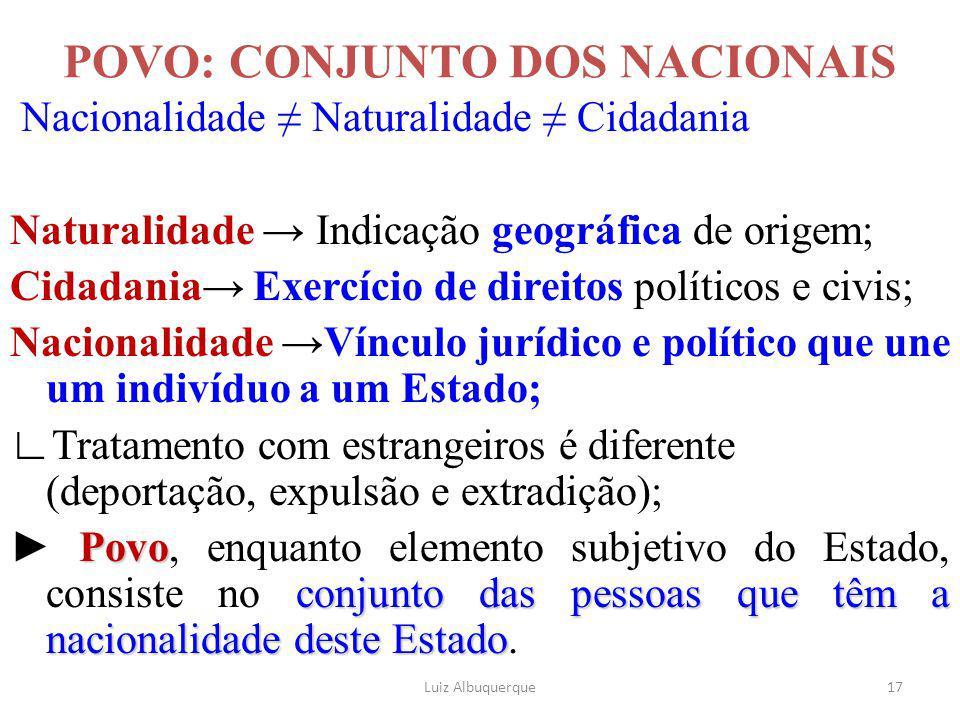 17 POVO: CONJUNTO DOS NACIONAIS Nacionalidade ≠ Naturalidade ≠ Cidadania Naturalidade → Indicação geográfica de origem; Cidadania→ Exercício de direit