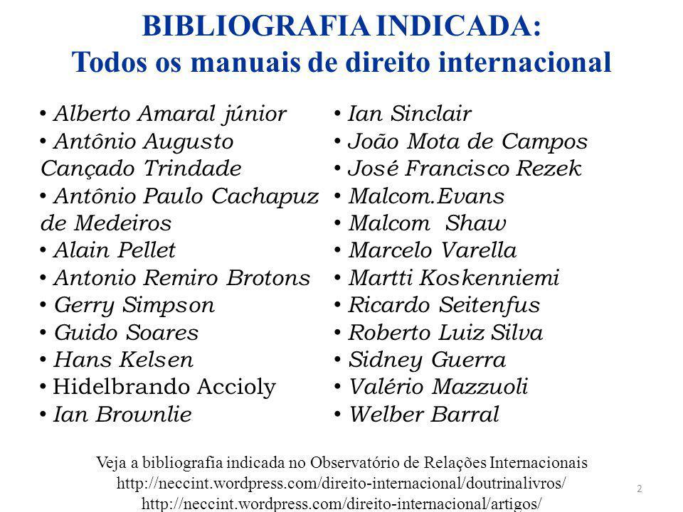 2 BIBLIOGRAFIA INDICADA: Todos os manuais de direito internacional Alberto Amaral júnior Antônio Augusto Cançado Trindade Antônio Paulo Cachapuz de Me