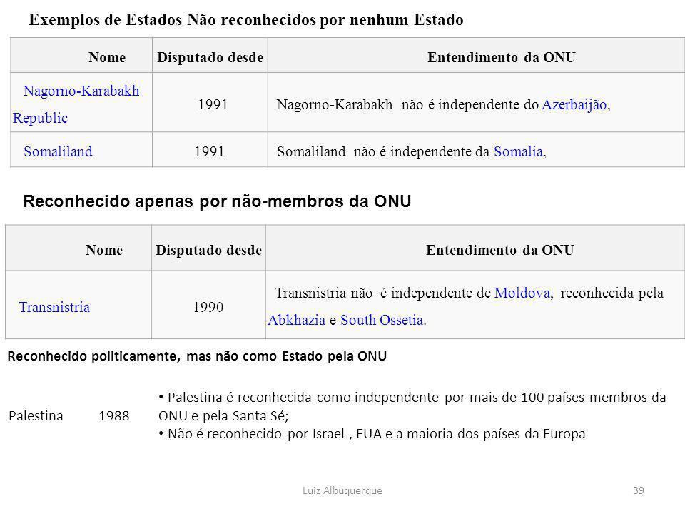 NomeDisputado desdeEntendimento da ONU Nagorno-Karabakh Republic 1991Nagorno-Karabakh não é independente do Azerbaijão, Somaliland1991Somaliland não é