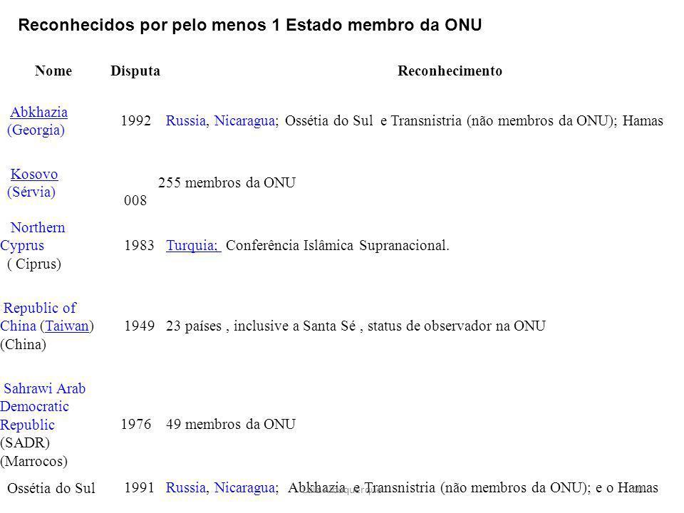 NomeDisputaReconhecimento Abkhazia (Georgia) 1992Russia, Nicaragua; Ossétia do Sul e Transnistria (não membros da ONU); Hamas Kosovo (Sérvia) 2 008 55