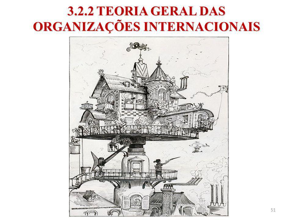 51 3.2.2 TEORIA GERAL DAS ORGANIZAÇÕES INTERNACIONAIS Luiz Albuquerque