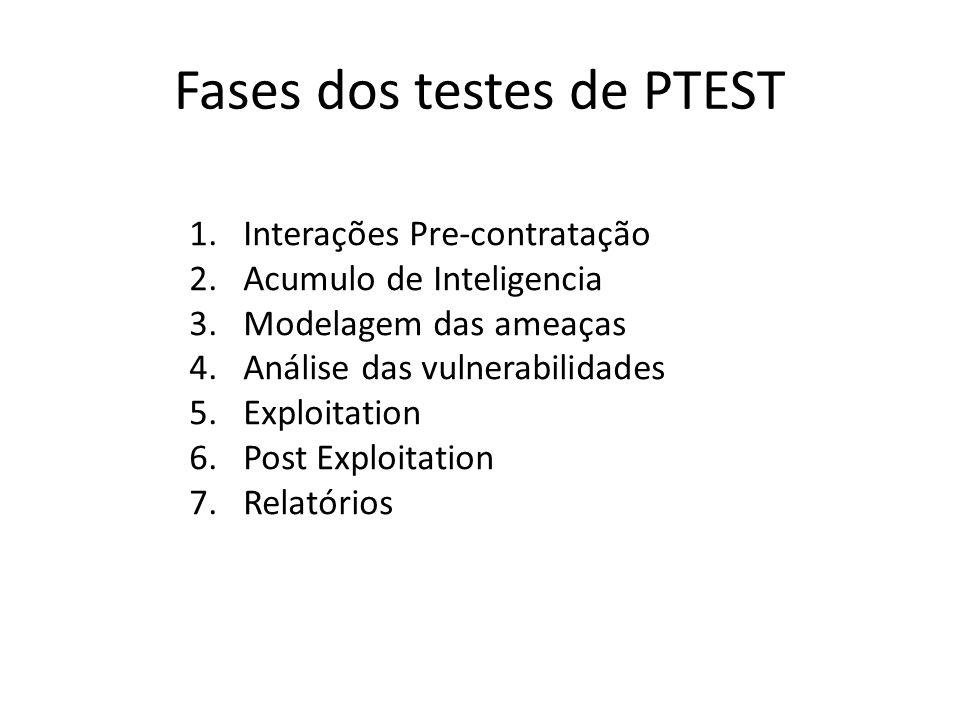 Fases dos testes de PTEST 1.Interações Pre-contratação 2.Acumulo de Inteligencia 3.Modelagem das ameaças 4.Análise das vulnerabilidades 5.Exploitation 6.Post Exploitation 7.Relatórios