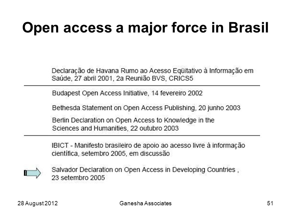 28 August 2012Ganesha Associates51 Open access a major force in Brasil